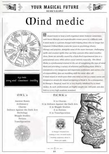 Book Roast Magical Readathon 2020 Mind Medic